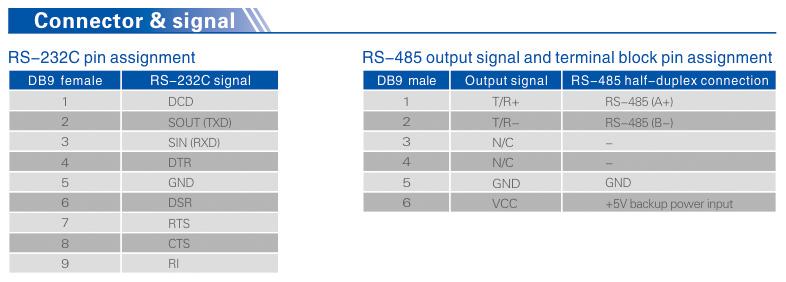 Sơ đồ tín hiệu bộ chuyển đổi RS232 - Rs485
